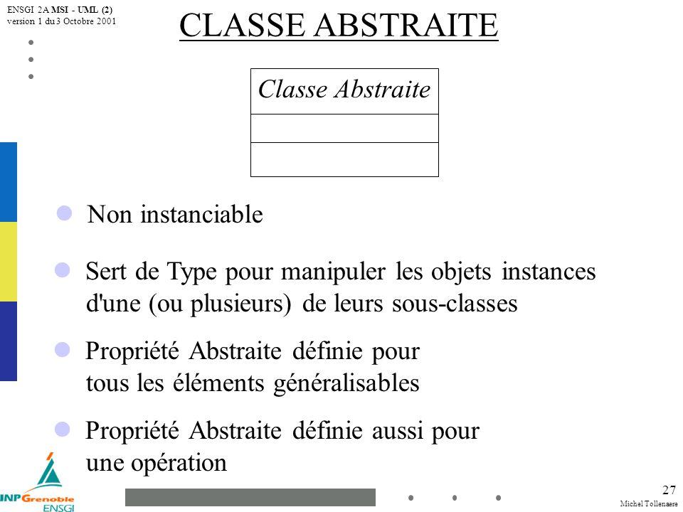 Michel Tollenaere ENSGI 2A MSI - UML (2) version 1 du 3 Octobre 2001 28 Implantation de l héritage en relationnel