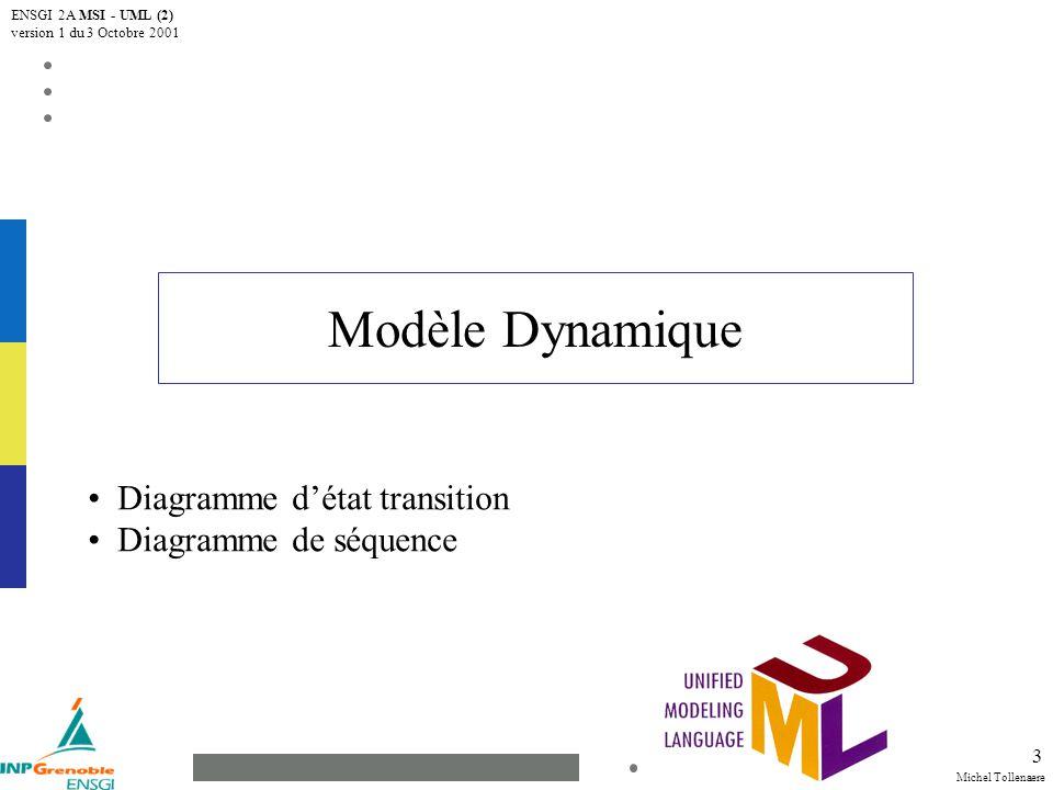 Michel Tollenaere ENSGI 2A MSI - UML (2) version 1 du 3 Octobre 2001 4 Diagramme d états-Transition Etat A action do:opération Etat B Evénement [garde] / Action ….