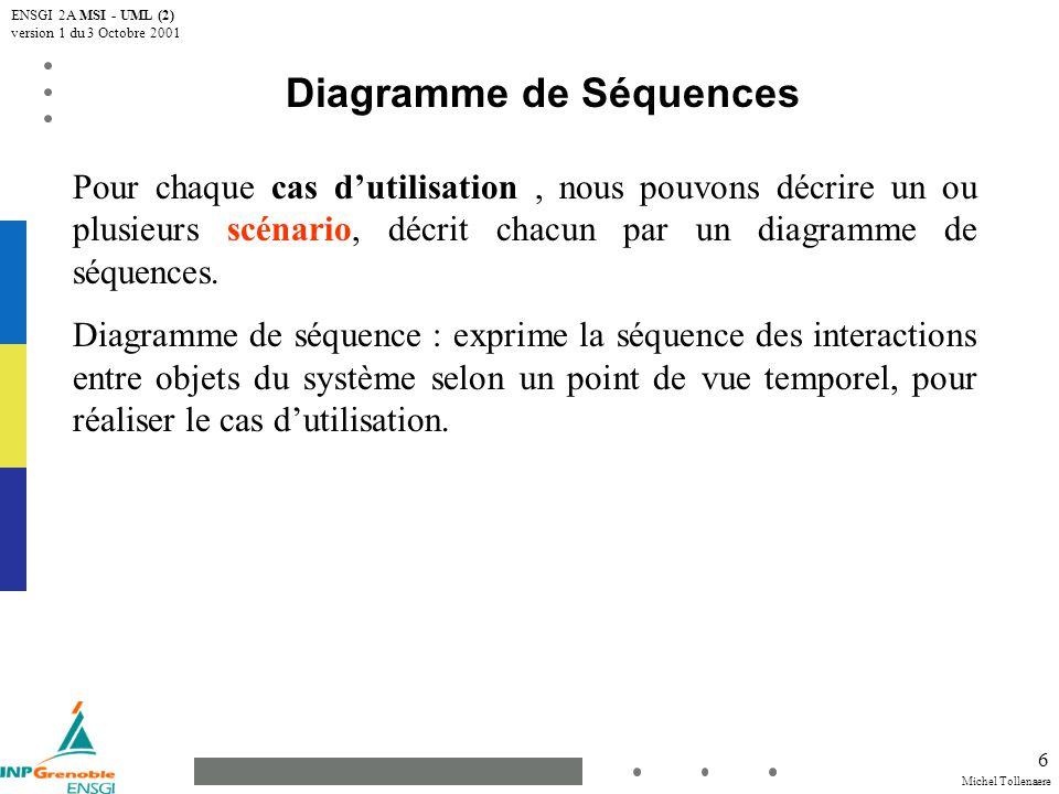 Michel Tollenaere ENSGI 2A MSI - UML (2) version 1 du 3 Octobre 2001 6 Diagramme de Séquences Pour chaque cas dutilisation, nous pouvons décrire un ou plusieurs scénario, décrit chacun par un diagramme de séquences.