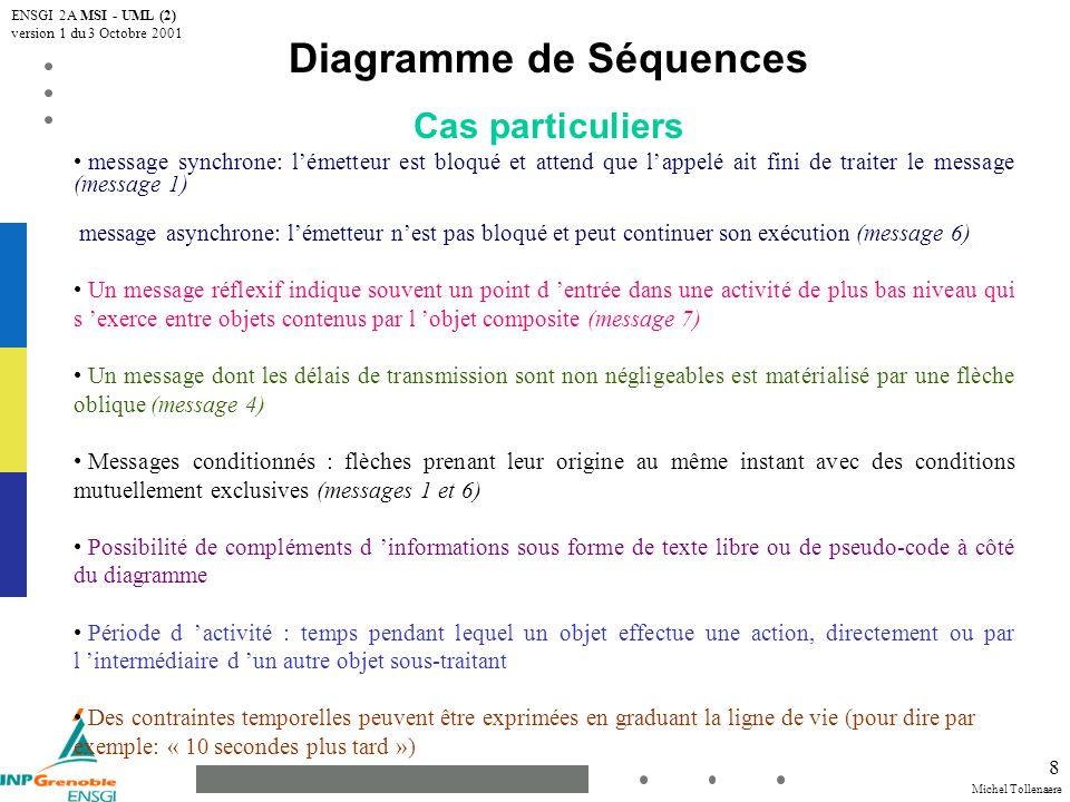 Michel Tollenaere ENSGI 2A MSI - UML (2) version 1 du 3 Octobre 2001 9 Diagramme de Séquences Exemple Appelant Ligne téléphonique Appelé décroche tonalité numérotation sonnerieindication de sonnerie décroche allô