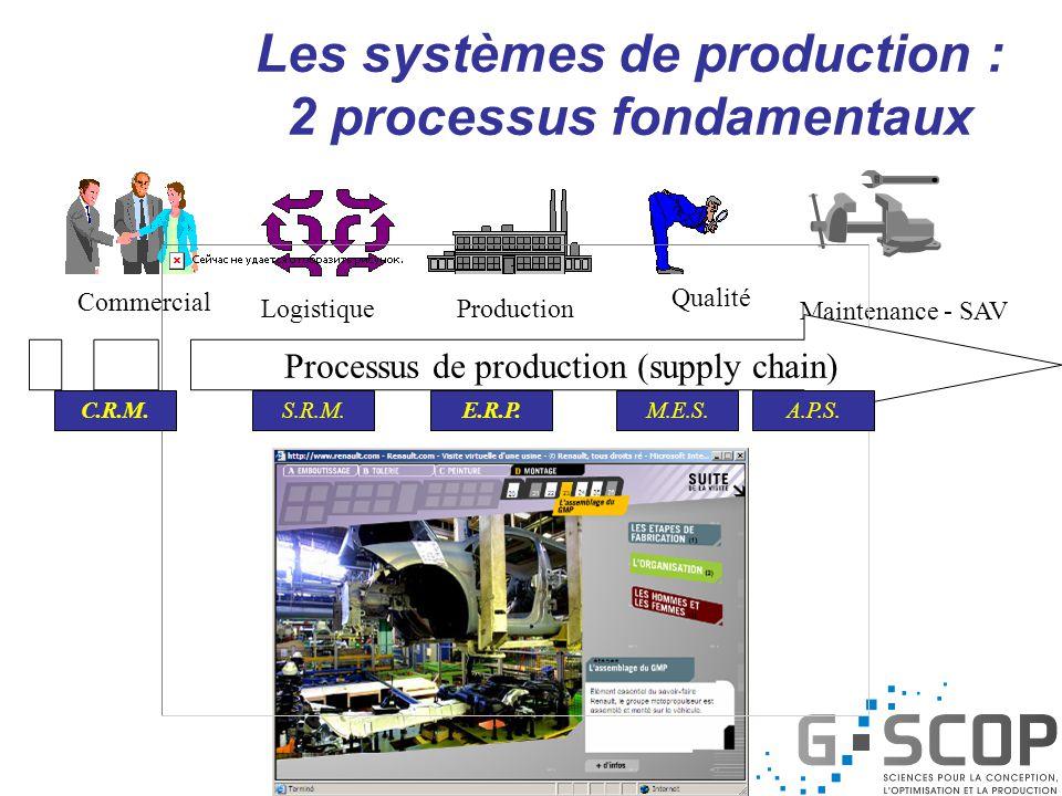 G-SCOP un laboratoire pluridisciplinaire de référence pour répondre aux défis scientifiques posés par les mutations du monde industriel allant de la c