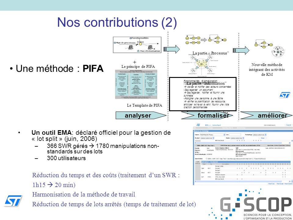 Capitalisation des essais en microelectronique (1) Domaine Micro-électronique accélérer les phases de ramping capitaliser et réutiliser les essais on-