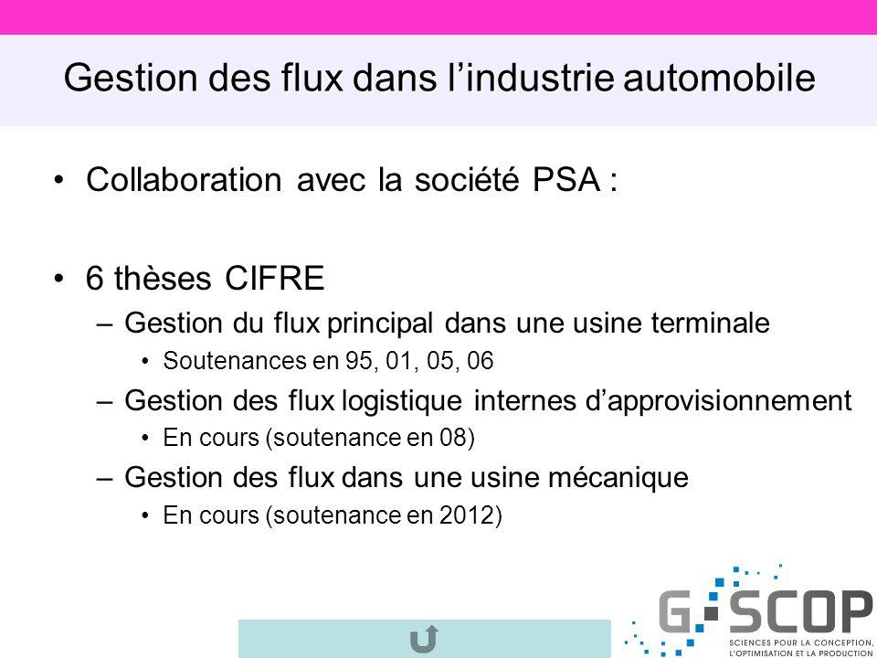 Cadre général : - Collaboration PSA - Usines terminales (ferrage, peinture, montage) - Gestion des flux Gestion des flux dans lindustrie automobile