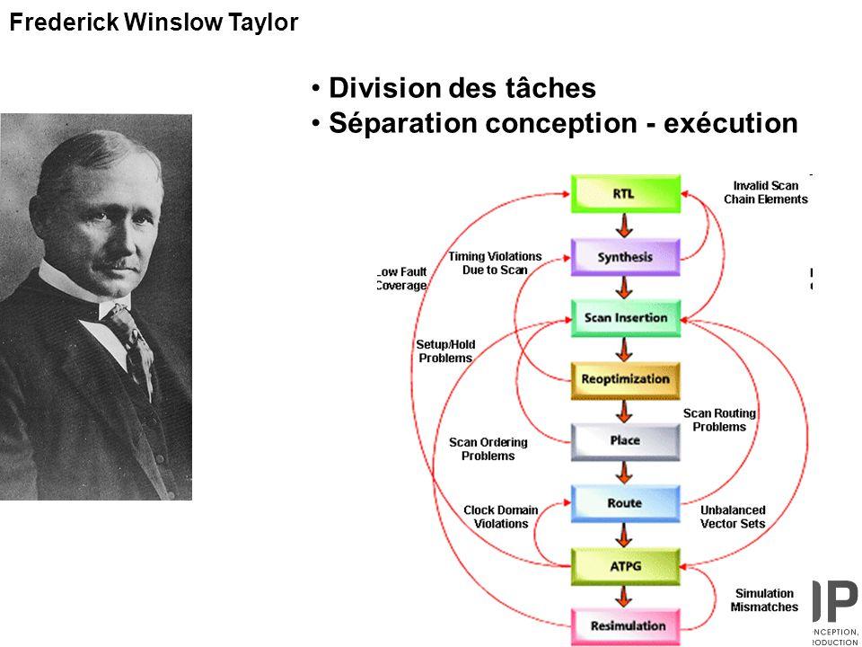 Frederick Winslow Taylor (1856 - 1915) ingénieur américain qui a mis en application l'organisation scientifique du travail, qui est la base de la révo