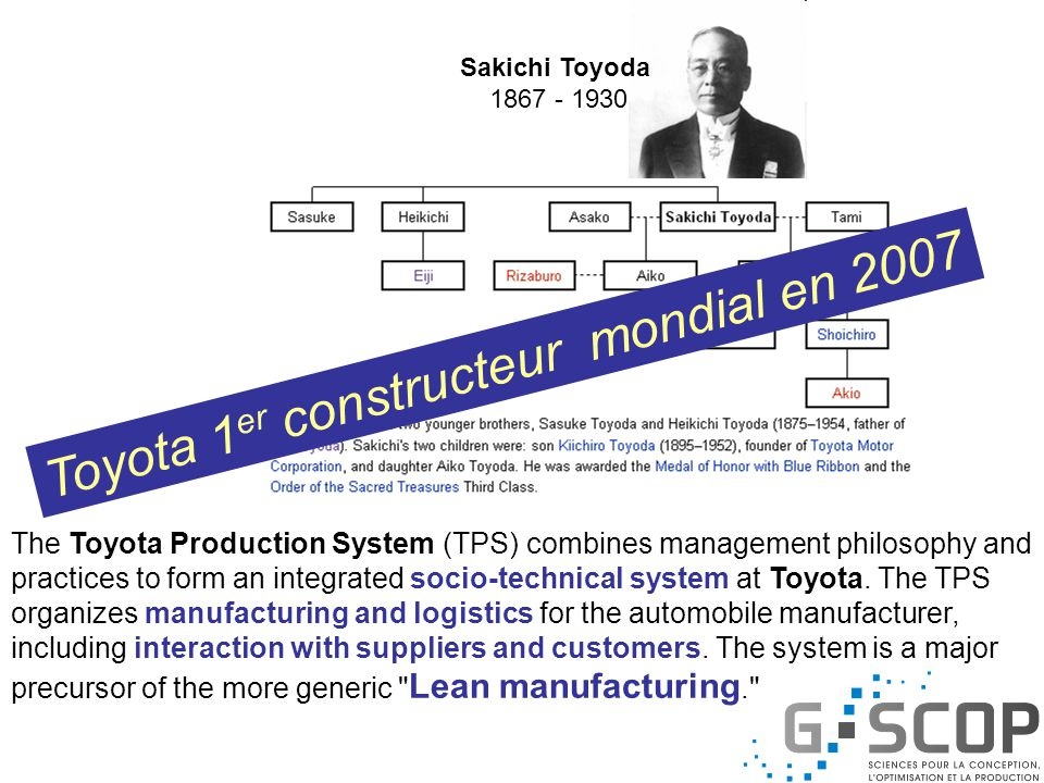 The Toyota Production System (TPS) combines management philosophy and practices to form an integrated socio-technical system at Toyota.