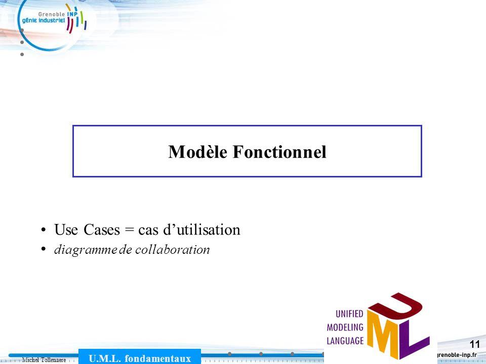 Michel Tollenaere U.M.L. fondamentaux 11 Modèle Fonctionnel Use Cases = cas dutilisation diagramme de collaboration