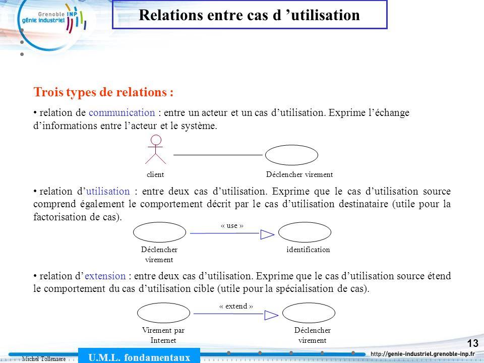 Michel Tollenaere U.M.L. fondamentaux 13 Trois types de relations : relation de communication : entre un acteur et un cas dutilisation. Exprime léchan