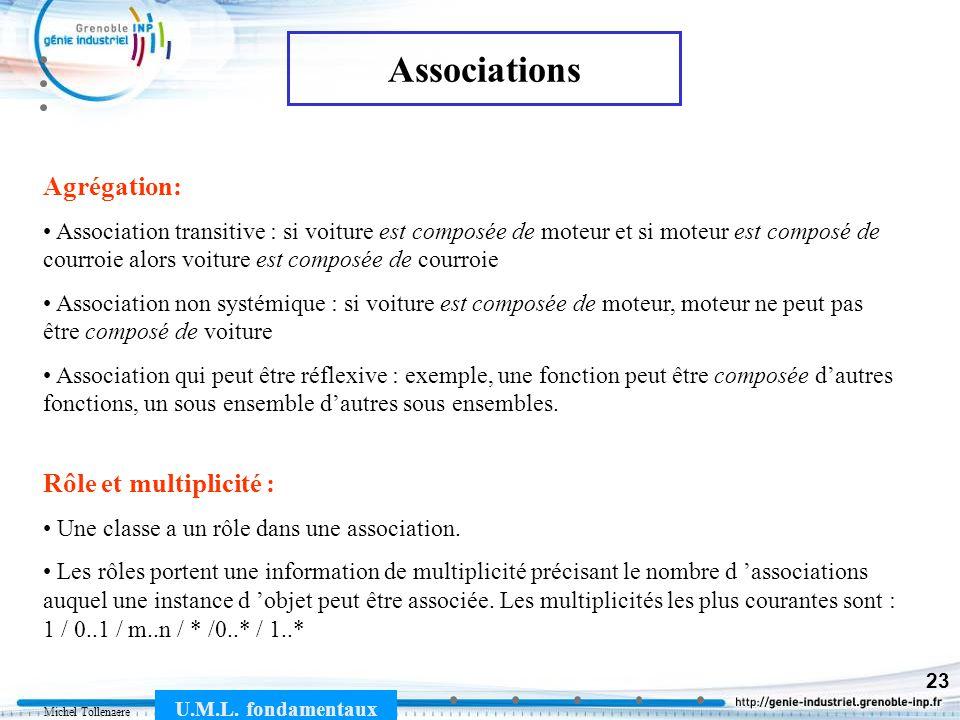 Michel Tollenaere U.M.L. fondamentaux 23 Agrégation: Association transitive : si voiture est composée de moteur et si moteur est composé de courroie a