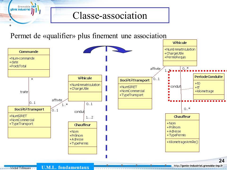 Michel Tollenaere U.M.L. fondamentaux 24 Classe-association Permet de «qualifier» plus finement une association