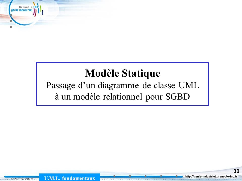 Michel Tollenaere U.M.L. fondamentaux 30 Modèle Statique Passage dun diagramme de classe UML à un modèle relationnel pour SGBD