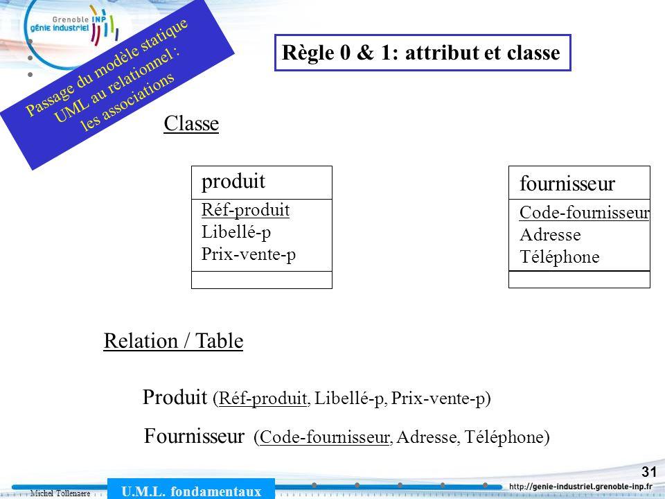 Michel Tollenaere U.M.L. fondamentaux 31 Relation / Table Produit (Réf-produit, Libellé-p, Prix-vente-p) Fournisseur (Code-fournisseur, Adresse, Télép