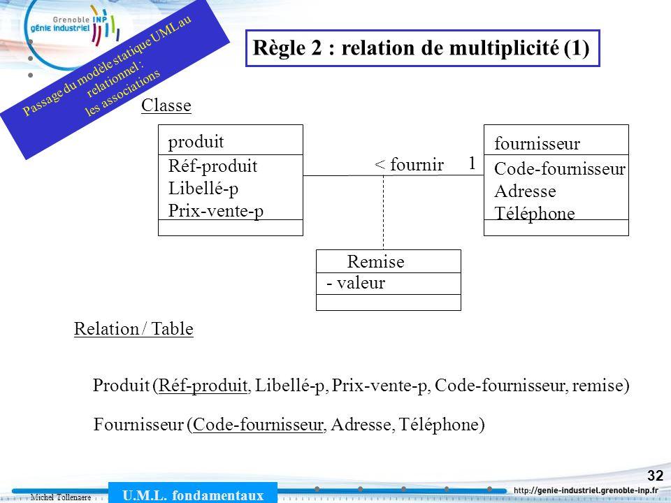 Michel Tollenaere U.M.L. fondamentaux 32 Produit (Réf-produit, Libellé-p, Prix-vente-p, Code-fournisseur, remise) Fournisseur (Code-fournisseur, Adres