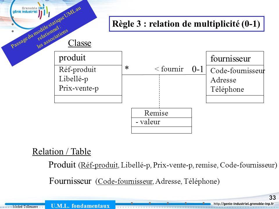 Michel Tollenaere U.M.L. fondamentaux 33 Classe Produit (Réf-produit, Libellé-p, Prix-vente-p, remise, Code-fournisseur) Fournisseur (Code-fournisseur