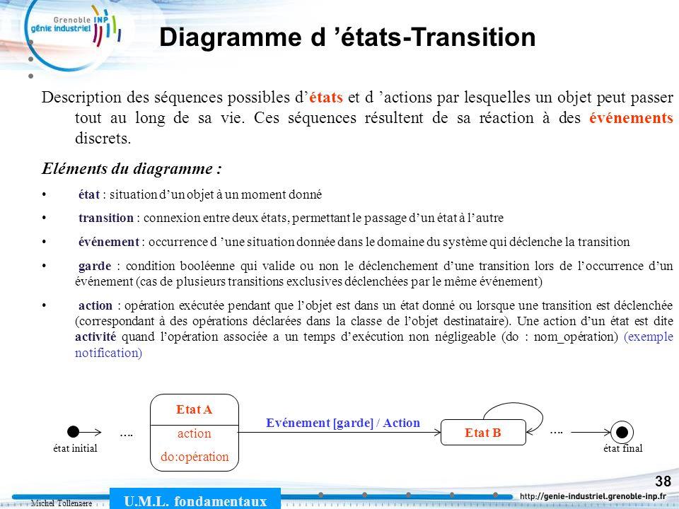 Michel Tollenaere U.M.L. fondamentaux 38 Diagramme d états-Transition Description des séquences possibles détats et d actions par lesquelles un objet