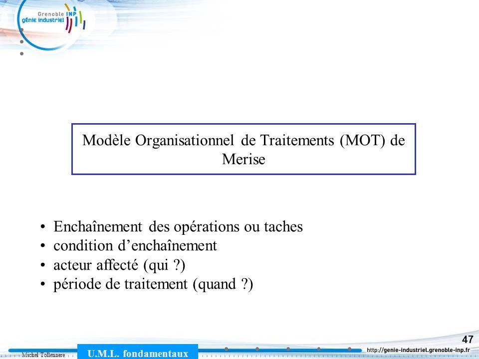 Michel Tollenaere U.M.L. fondamentaux 47 Modèle Organisationnel de Traitements (MOT) de Merise Enchaînement des opérations ou taches condition denchaî