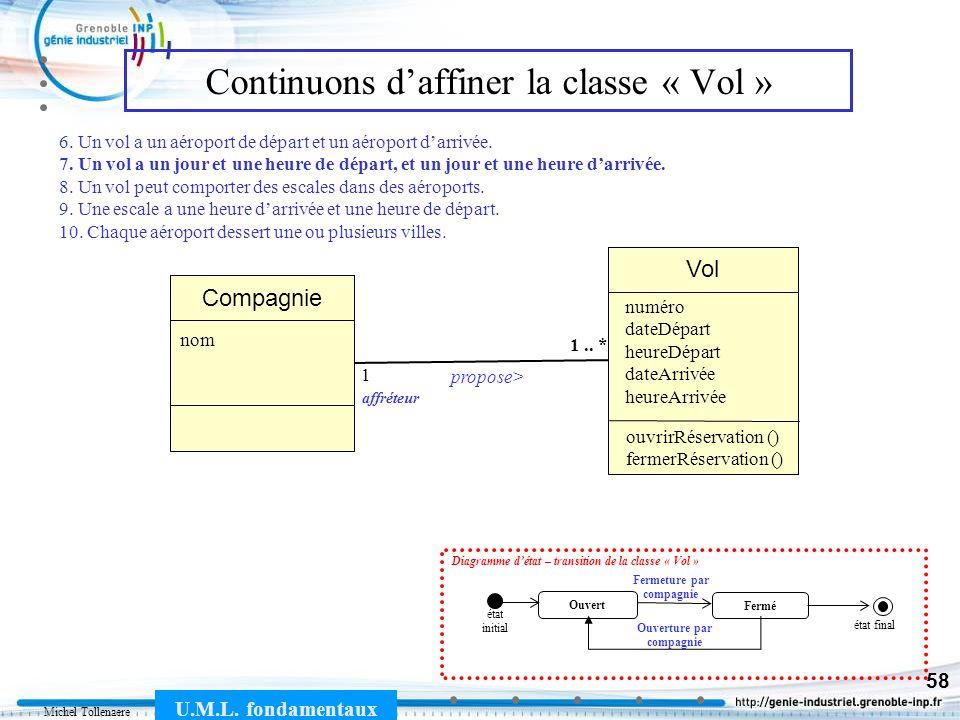 Michel Tollenaere U.M.L. fondamentaux 58 Continuons daffiner la classe « Vol » Vol Compagnie propose> 1 1.. * nom affréteur numéro dateDépart heureDép
