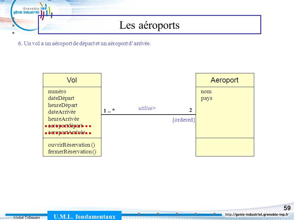Michel Tollenaere U.M.L. fondamentaux 59 Les aéroports Vol 2 1.. * numéro dateDépart heureDépart dateArrivée heureArrivée aeroportdépart aeroportArriv