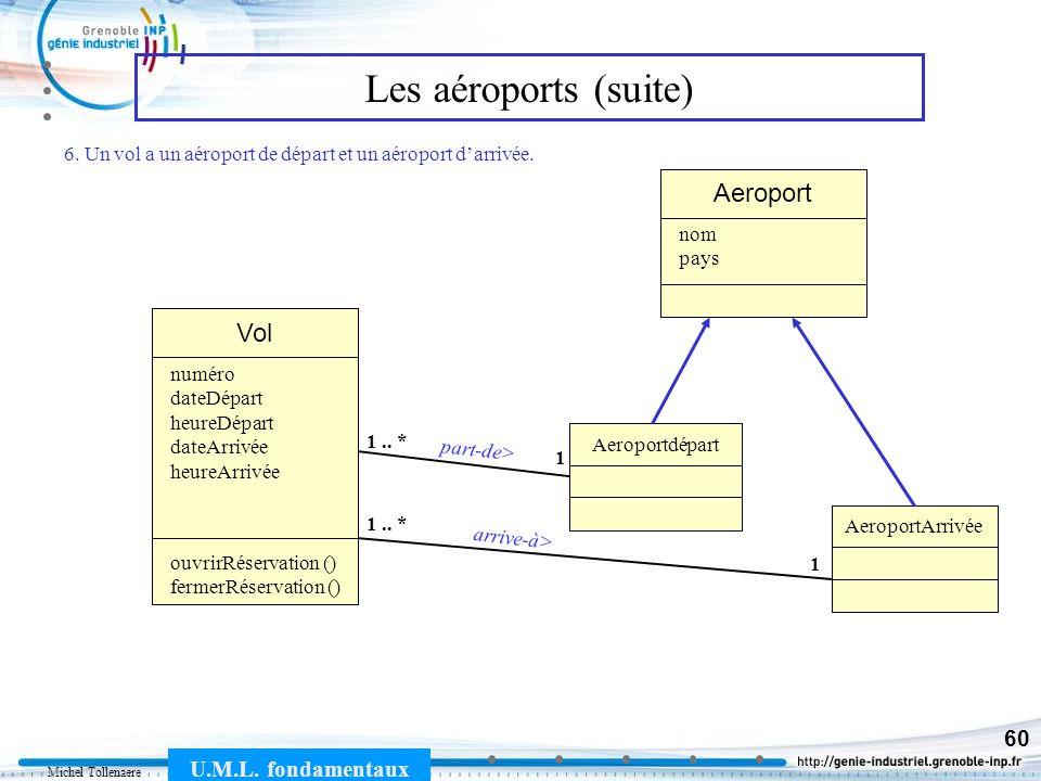Michel Tollenaere U.M.L. fondamentaux 60 Les aéroports (suite) Vol 1 1.. * numéro dateDépart heureDépart dateArrivée heureArrivée ouvrirRéservation ()