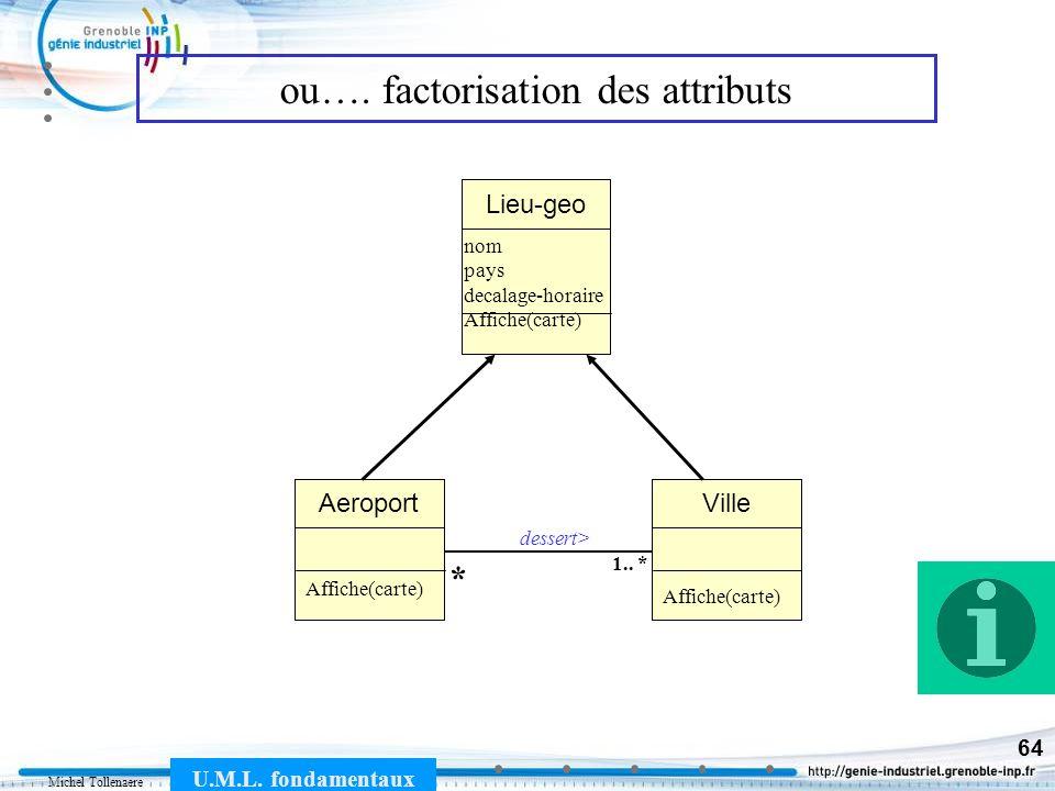 Michel Tollenaere U.M.L. fondamentaux 64 ou…. factorisation des attributs AeroportVille 1.. * * dessert> Lieu-geo nom pays decalage-horaire Affiche(ca