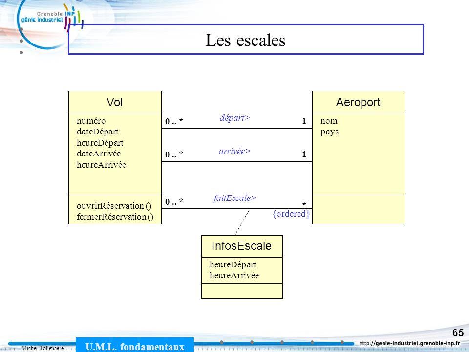 Michel Tollenaere U.M.L. fondamentaux 65 Vol 1 0.. * numéro dateDépart heureDépart dateArrivée heureArrivée ouvrirRéservation () fermerRéservation ()