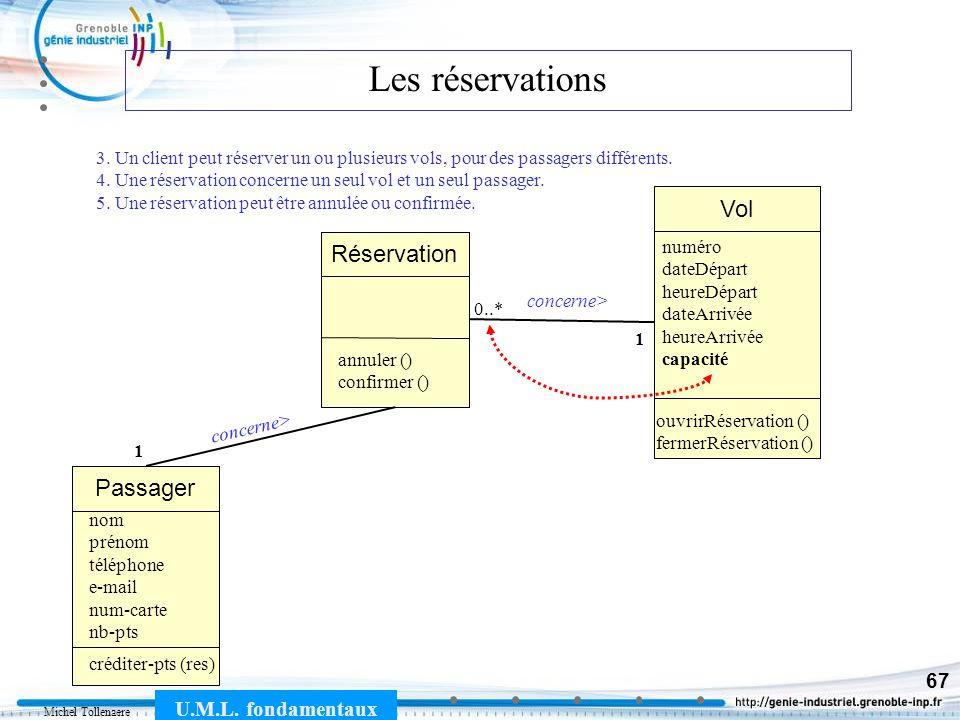Michel Tollenaere U.M.L. fondamentaux 67 Vol numéro dateDépart heureDépart dateArrivée heureArrivée capacité ouvrirRéservation () fermerRéservation ()