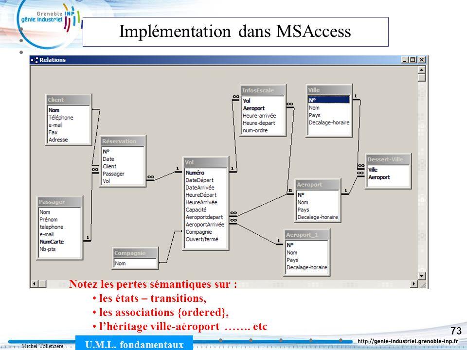 Michel Tollenaere U.M.L. fondamentaux 73 Implémentation dans MSAccess Notez les pertes sémantiques sur : les états – transitions, les associations {or