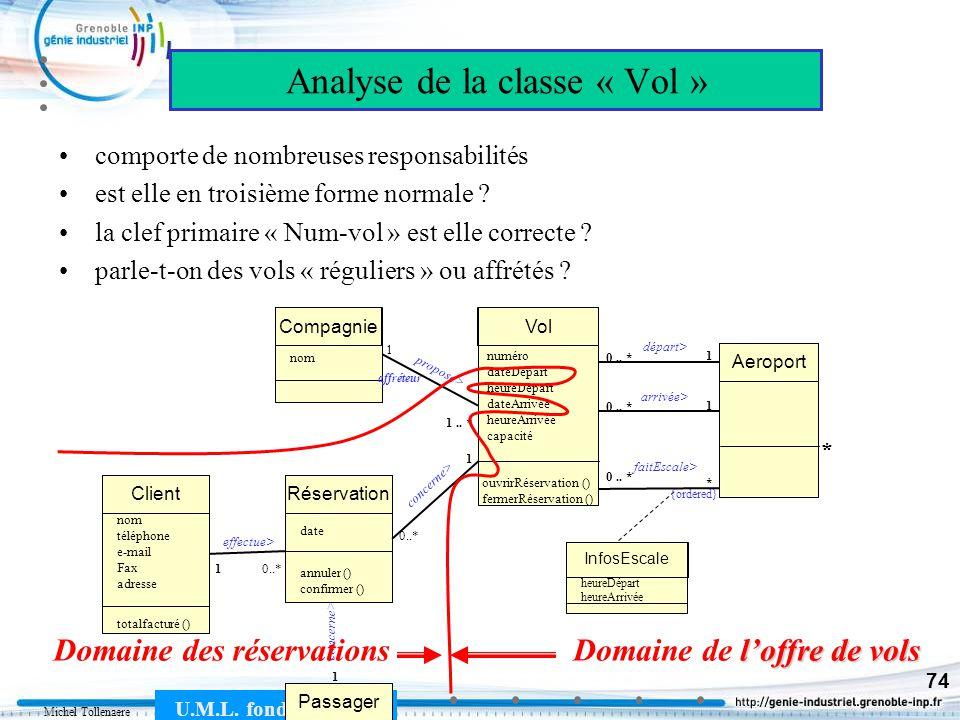 Michel Tollenaere U.M.L. fondamentaux 74 Analyse de la classe « Vol » comporte de nombreuses responsabilités est elle en troisième forme normale ? la