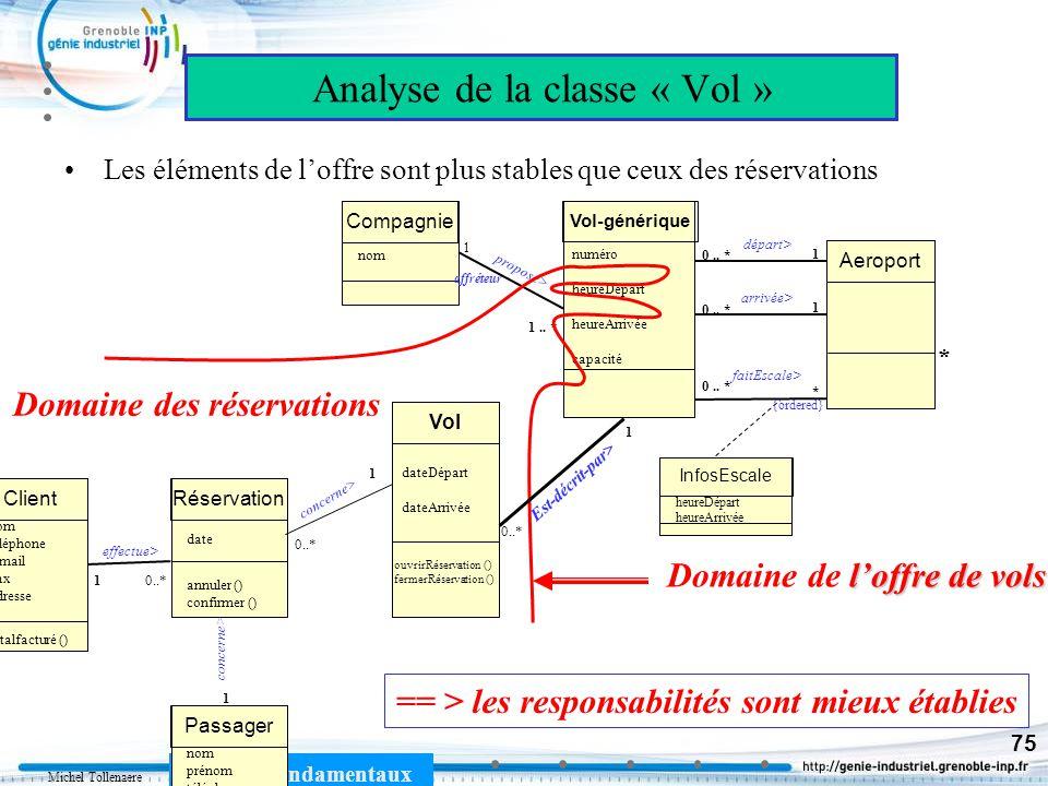 Michel Tollenaere U.M.L. fondamentaux 75 Analyse de la classe « Vol » Les éléments de loffre sont plus stables que ceux des réservations Vol-générique