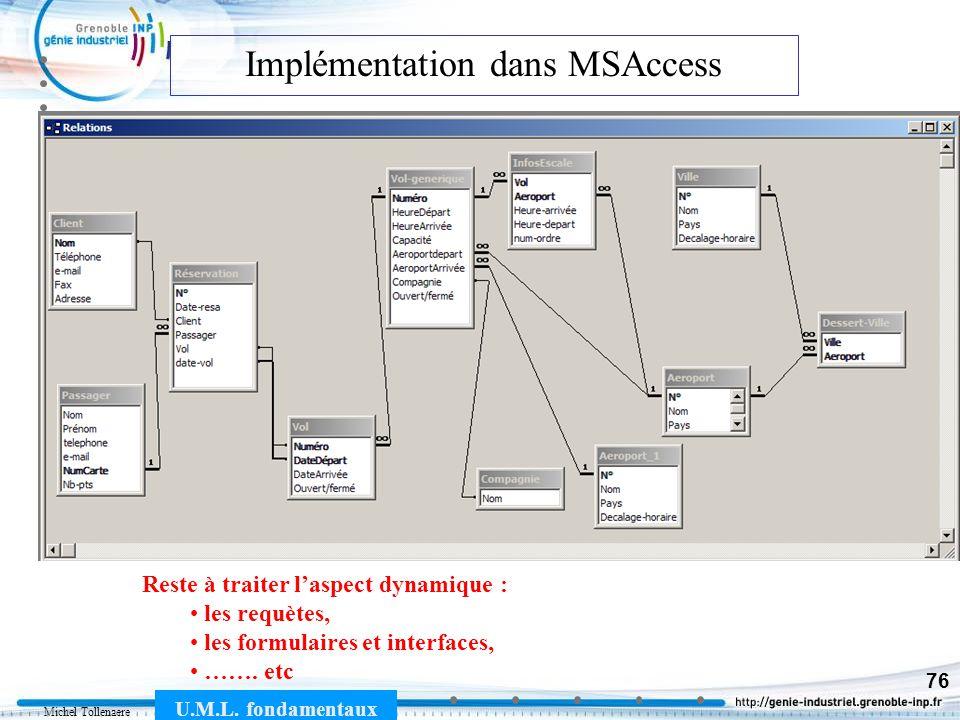 Michel Tollenaere U.M.L. fondamentaux 76 Implémentation dans MSAccess Reste à traiter laspect dynamique : les requètes, les formulaires et interfaces,