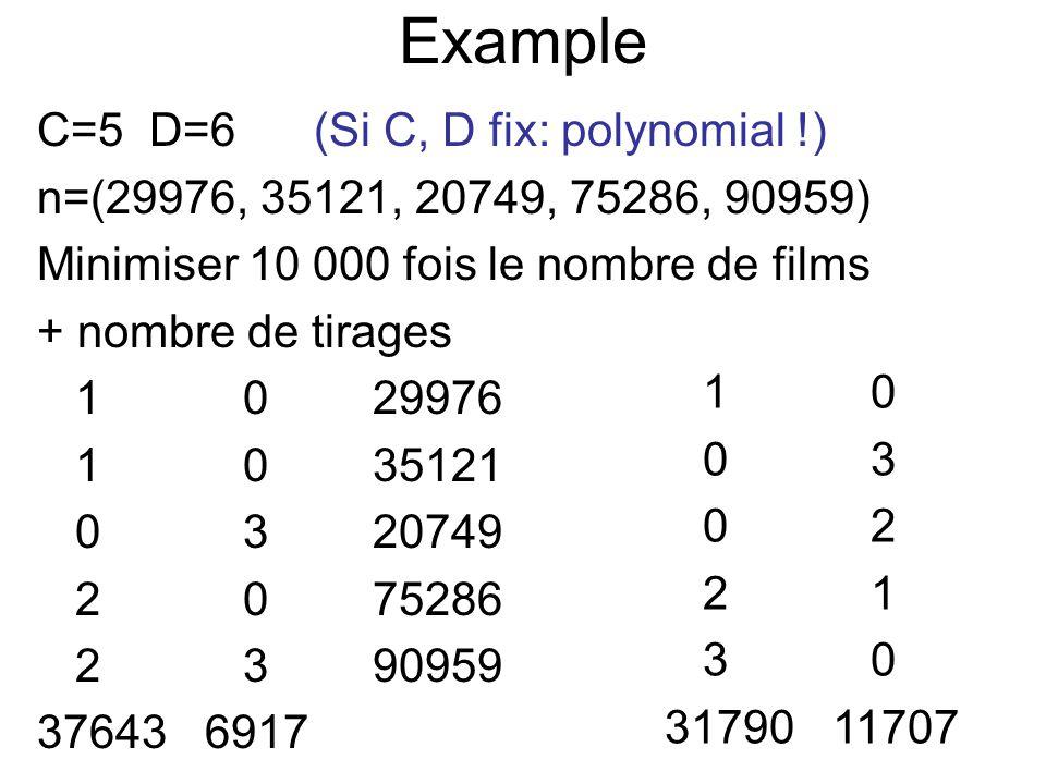 Example C=5 D=6 (Si C, D fix: polynomial !) n=(29976, 35121, 20749, 75286, 90959) Minimiser 10 000 fois le nombre de films + nombre de tirages 1 0 29976 1 0 35121 0 3 20749 2 0 75286 2 3 90959 37643 6917 1 0 0 3 0 2 2 1 3 0 31790 11707