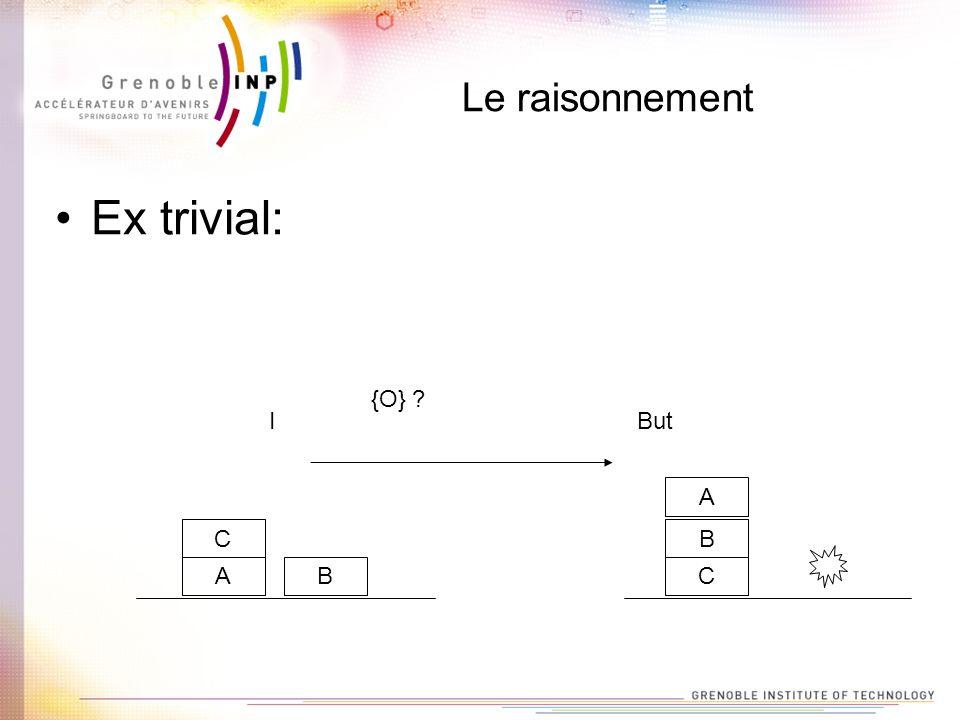 Le raisonnement Ex trivial: A B CB C A ButI {O} ?