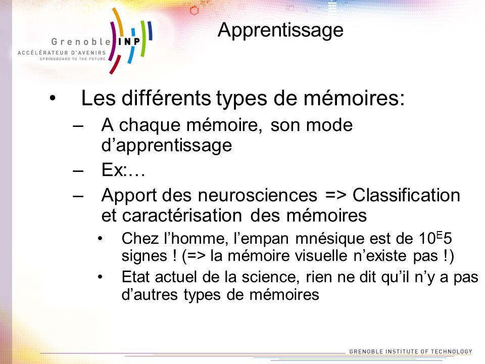 Apprentissage Les différents types de mémoires: –A chaque mémoire, son mode dapprentissage –Ex:… –Apport des neurosciences => Classification et caract