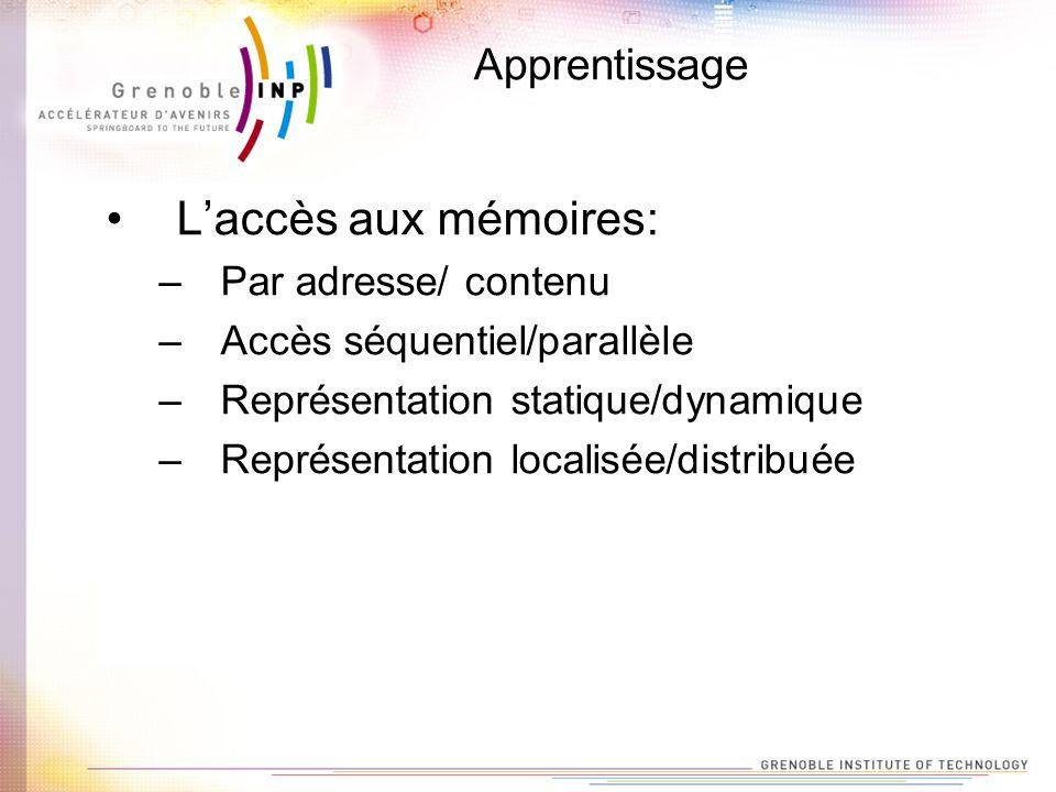 Apprentissage Laccès aux mémoires: –Par adresse/ contenu –Accès séquentiel/parallèle –Représentation statique/dynamique –Représentation localisée/dist