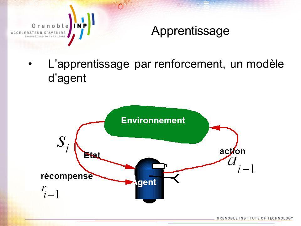 Apprentissage Lapprentissage par renforcement, un modèle dagent Environnement action Etat récompense Agent