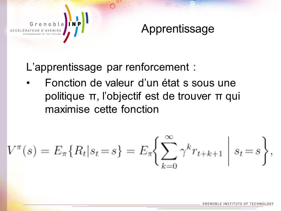 Apprentissage Lapprentissage par renforcement : Fonction de valeur dun état s sous une politique π, lobjectif est de trouver π qui maximise cette fonc