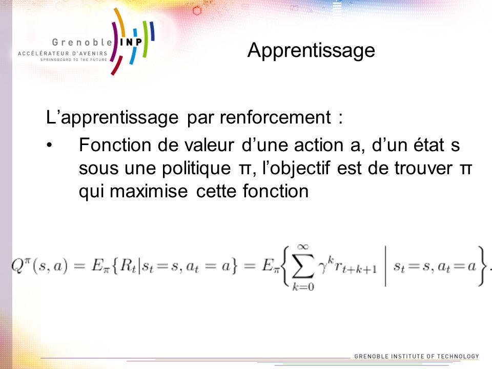 Apprentissage Lapprentissage par renforcement : Fonction de valeur dune action a, dun état s sous une politique π, lobjectif est de trouver π qui maxi