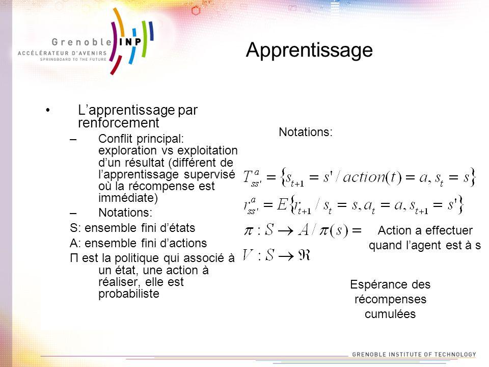 Apprentissage Lapprentissage par renforcement –Conflit principal: exploration vs exploitation dun résultat (différent de lapprentissage supervisé où l