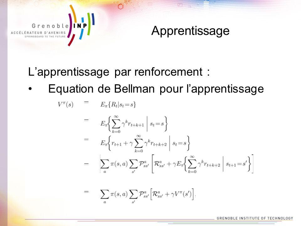 Apprentissage Lapprentissage par renforcement : Equation de Bellman pour lapprentissage