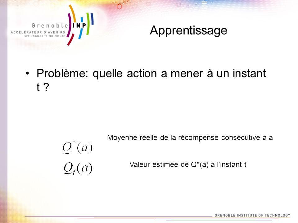 Apprentissage Problème: quelle action a mener à un instant t ? Valeur estimée de Q*(a) à linstant t Moyenne réelle de la récompense consécutive à a