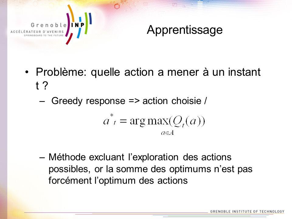 Apprentissage Problème: quelle action a mener à un instant t ? – Greedy response => action choisie / –Méthode excluant lexploration des actions possib