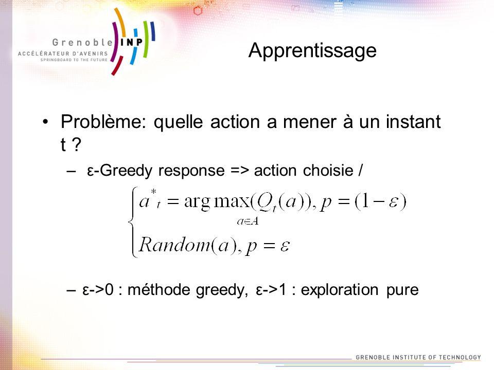 Apprentissage Problème: quelle action a mener à un instant t ? – ε-Greedy response => action choisie / –ε->0 : méthode greedy, ε->1 : exploration pure