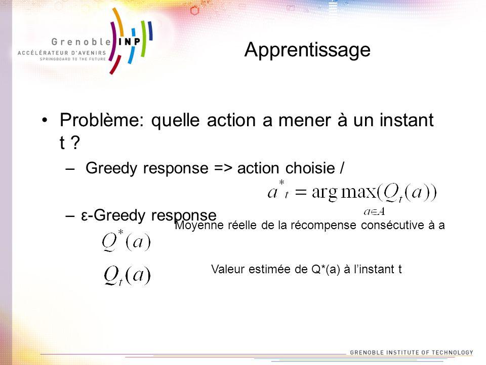 Apprentissage Problème: quelle action a mener à un instant t ? – Greedy response => action choisie / –ε-Greedy response Valeur estimée de Q*(a) à lins