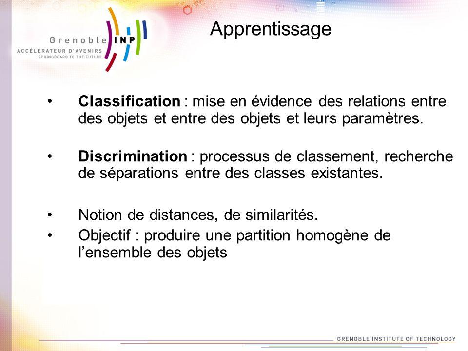 Apprentissage Classification : mise en évidence des relations entre des objets et entre des objets et leurs paramètres. Discrimination : processus de