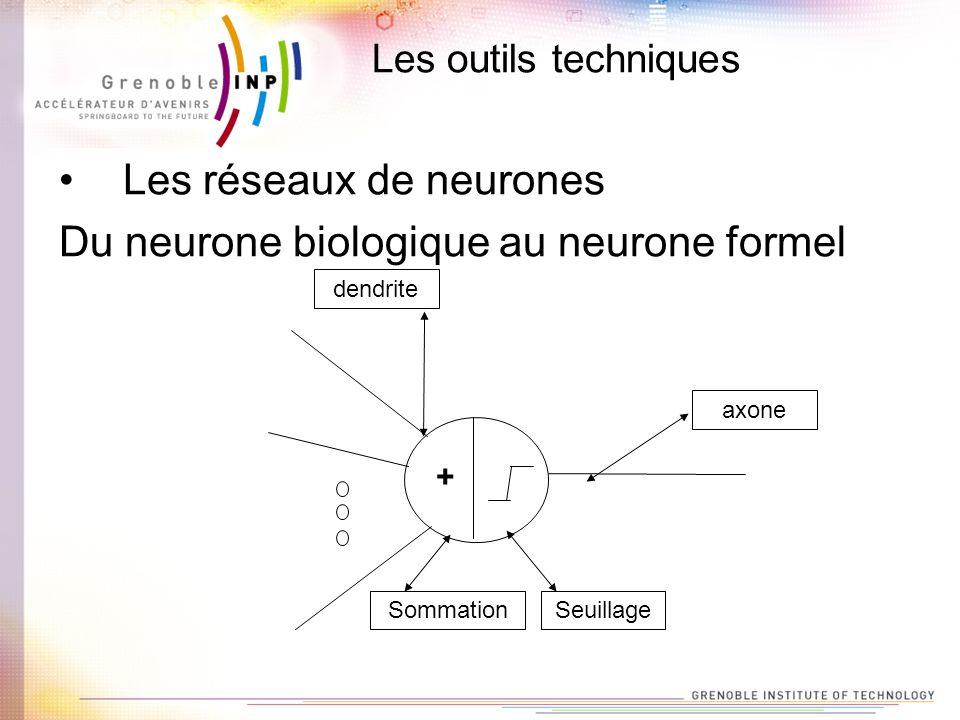 Les outils techniques Les réseaux de neurones Du neurone biologique au neurone formel dendrite axone + SeuillageSommation