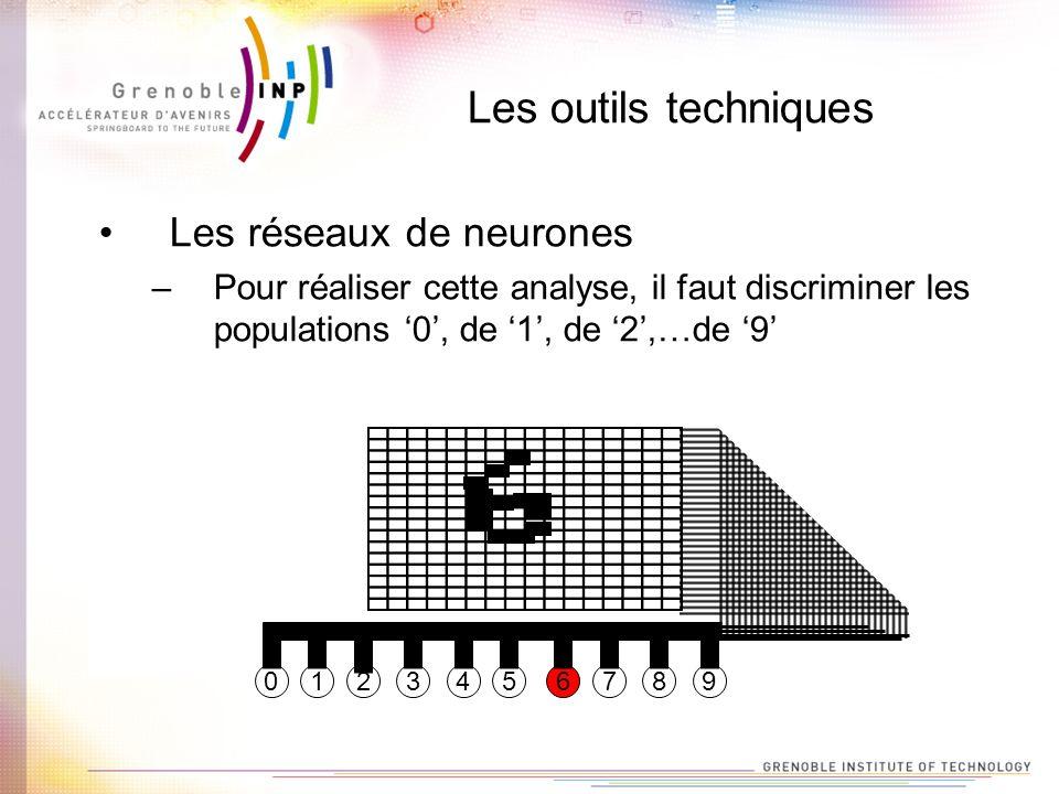 Les outils techniques Les réseaux de neurones –Pour réaliser cette analyse, il faut discriminer les populations 0, de 1, de 2,…de 9 1234567890