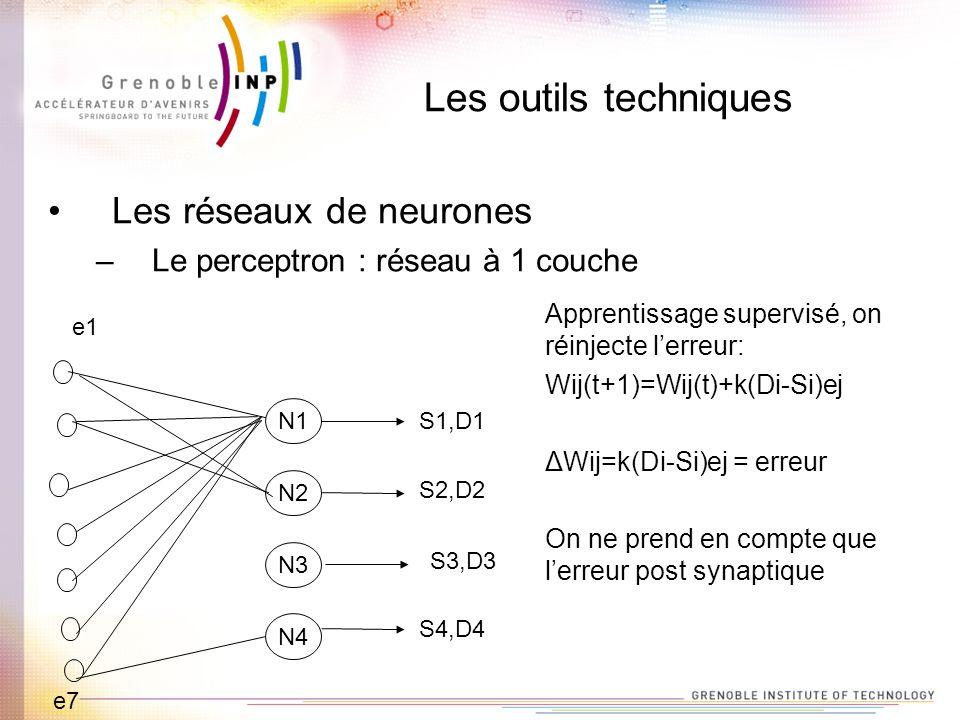 Les outils techniques Les réseaux de neurones –Le perceptron : réseau à 1 couche N1 N2 N3 N4 S1,D1 S2,D2 S3,D3 S4,D4 Apprentissage supervisé, on réinj