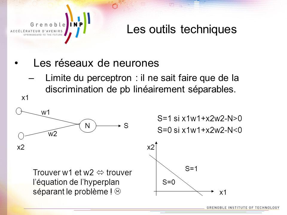 Les outils techniques Les réseaux de neurones –Limite du perceptron : il ne sait faire que de la discrimination de pb linéairement séparables. N S S=1
