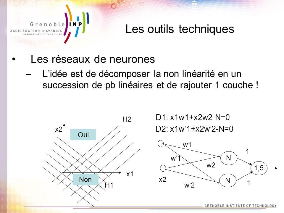 Les outils techniques Les réseaux de neurones –Lidée est de décomposer la non linéarité en un succession de pb linéaires et de rajouter 1 couche ! D1: