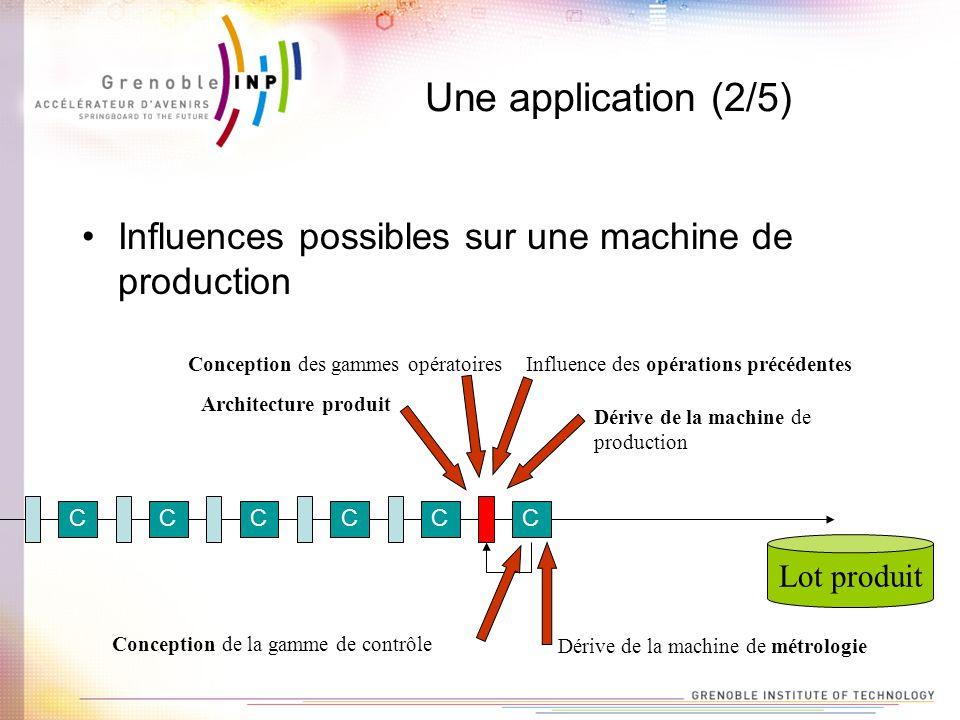 Une application (2/5) Influences possibles sur une machine de production CCCCCC Dérive de la machine de production Influence des opérations précédente