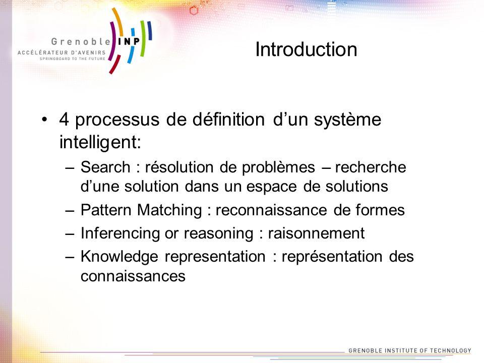 Introduction 4 processus de définition dun système intelligent: –Search : résolution de problèmes – recherche dune solution dans un espace de solution